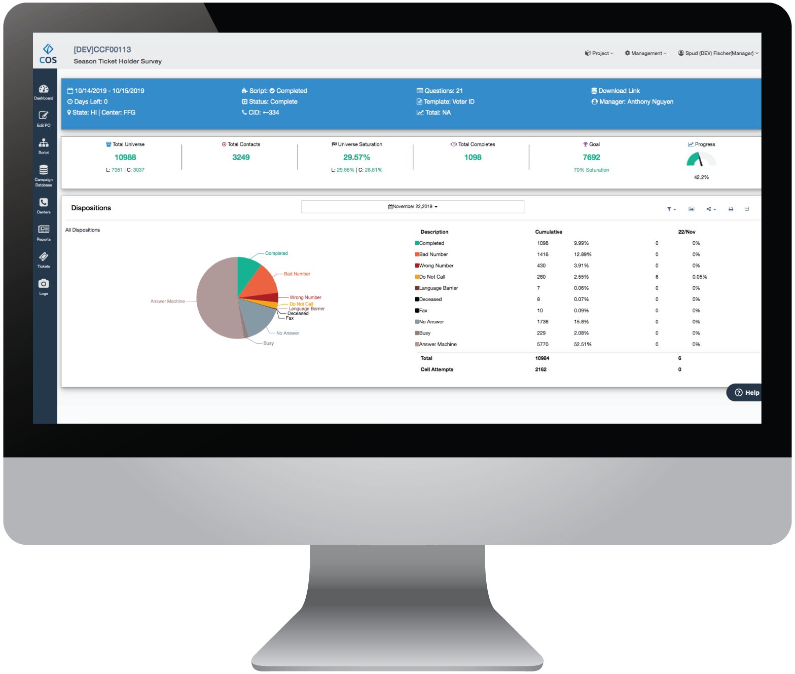 The COS Dashboard